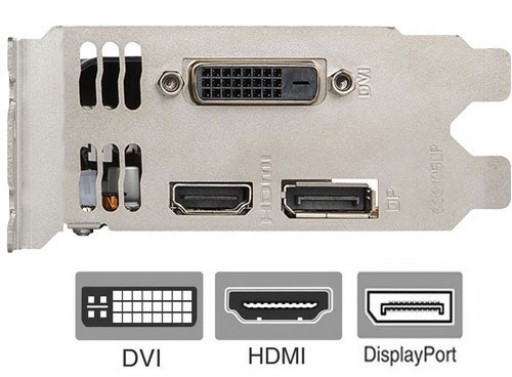 GTX 1050 Low Profile DVI HDMI DisplayPort Bracket for Video Graphics Card