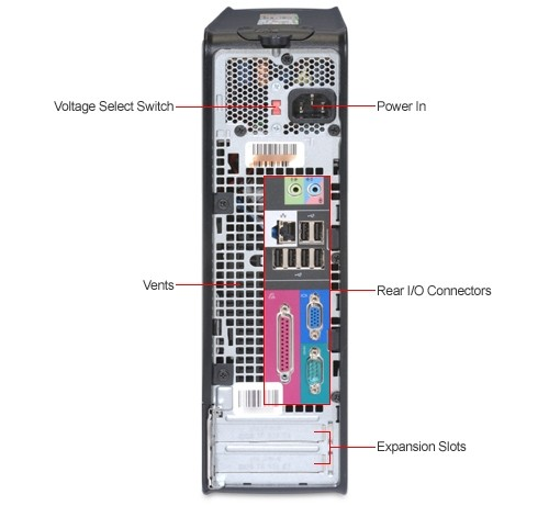Cheap Complete Set Of Dell 760 Small Form Factor Refurbished Desktop