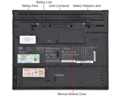 IBM THINKPAD T42 SOUND TREIBER