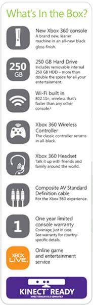 Xbox 360 Elite 250Gb Slim WiFi